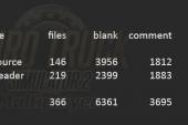 ETS 2 Multiplayer Kod İstatistikleri