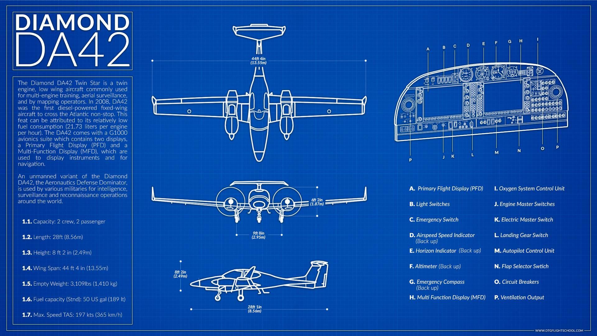 dovetail-games-flight-school-diamond-da42-twin-star-ozellikler